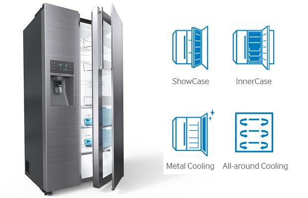 Weltneuheit von Samsung: Der Food ShowCase Kühlschrank - Fust Online ...