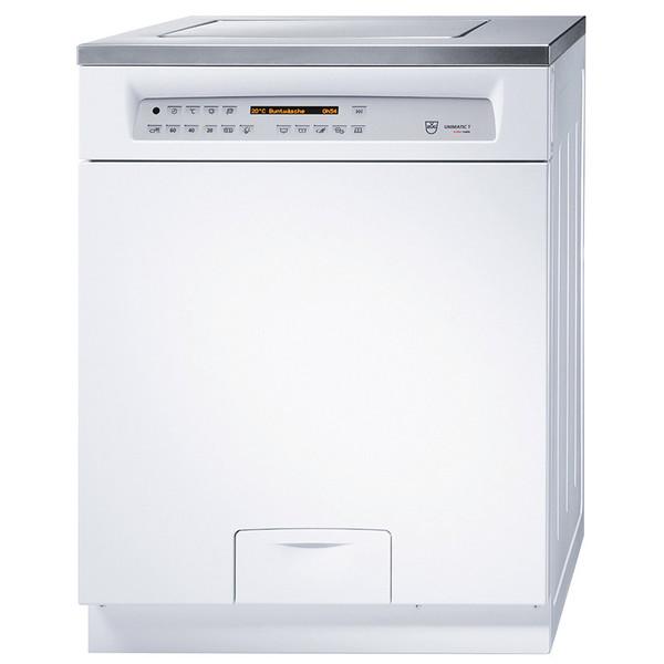 novamatic waschmaschine test