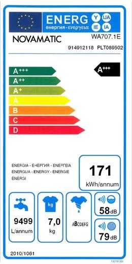 Waschmaschinen Mit Bester Energieeffizienzklasse Fust Online Shop